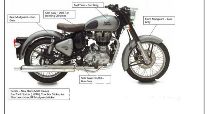 Royal Enfield Classic 350 and Classic 500 rear disc brake to launch soon